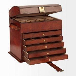 Balmuir Victorian Jewellery Case Korulipas