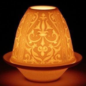 Lladro Lithophane Votive Light Renaissance