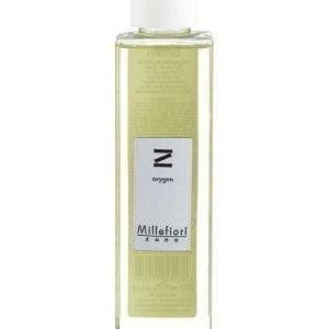Millefiori Zona Oxygen Täyttöpakkaus 250 Ml