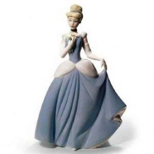 Nao Cinderella
