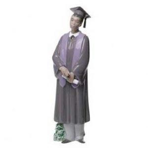 Nao Graduate Celebration Tm
