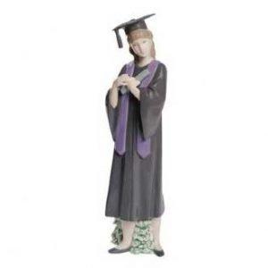 Nao Graduation Joy