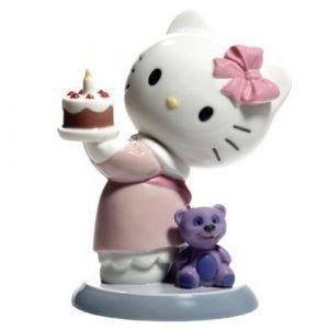 Nao Happy Birthday!
