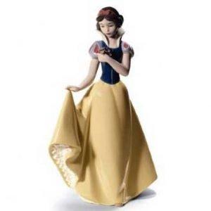 Nao Snow White